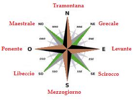 La leggenda dello Scirocco e della Tramontana